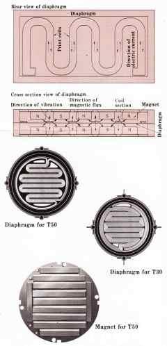 FOSTEX RP Diaphragm